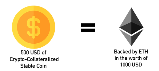 Crypto-collateralized%20copy